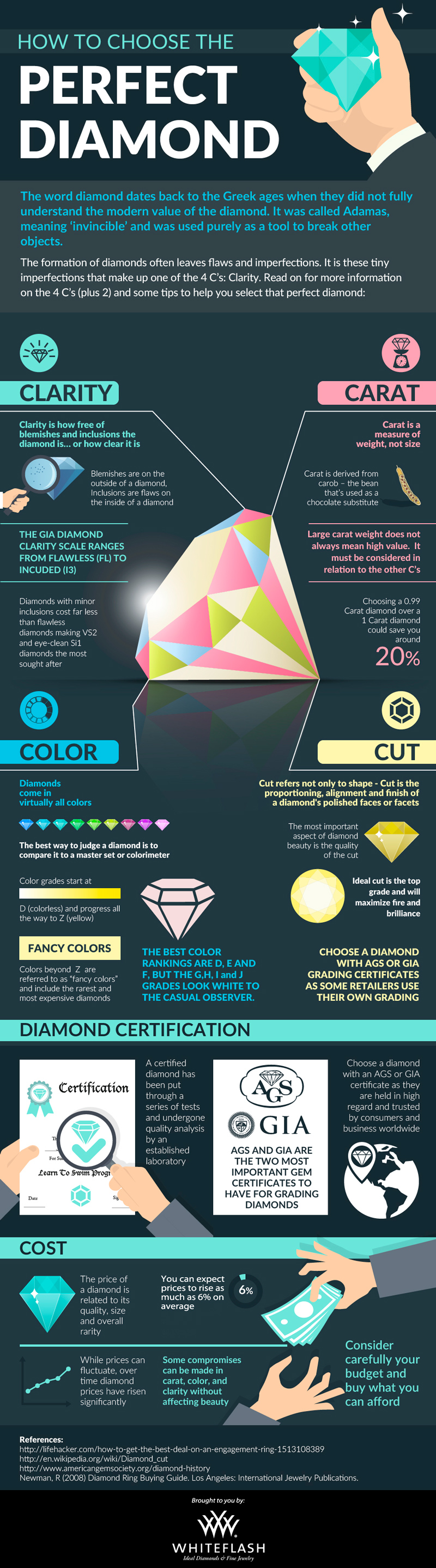 how-to-choose-the-perfect-diamond-infographic