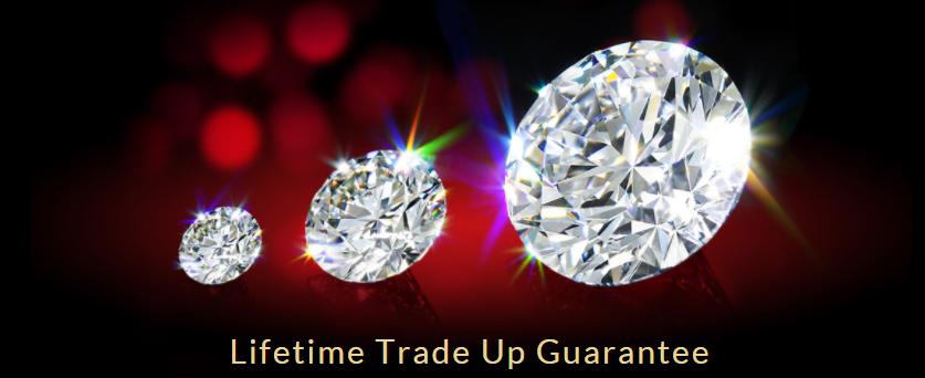 Whiteflash Trade up guarantee