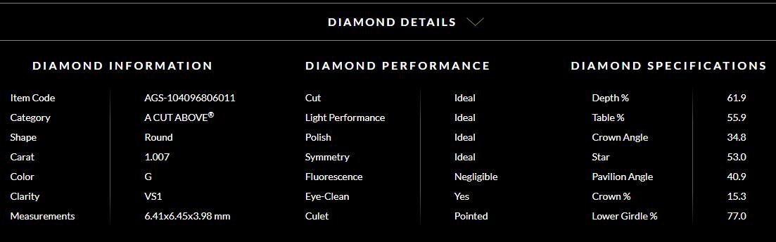 whiteflash diamond details