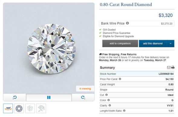 Blue Nile Round Brilliant – 0.80ct G-VVS1 Ideal Cut Diamond