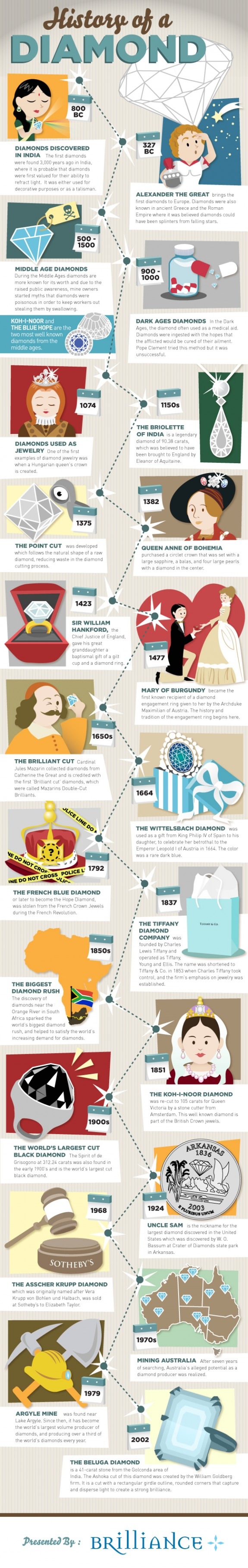 brilliance-infographic