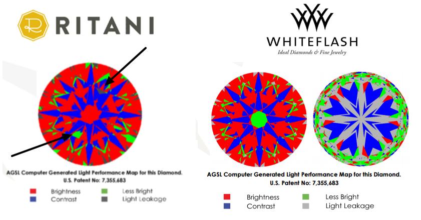 ASET-Comparison