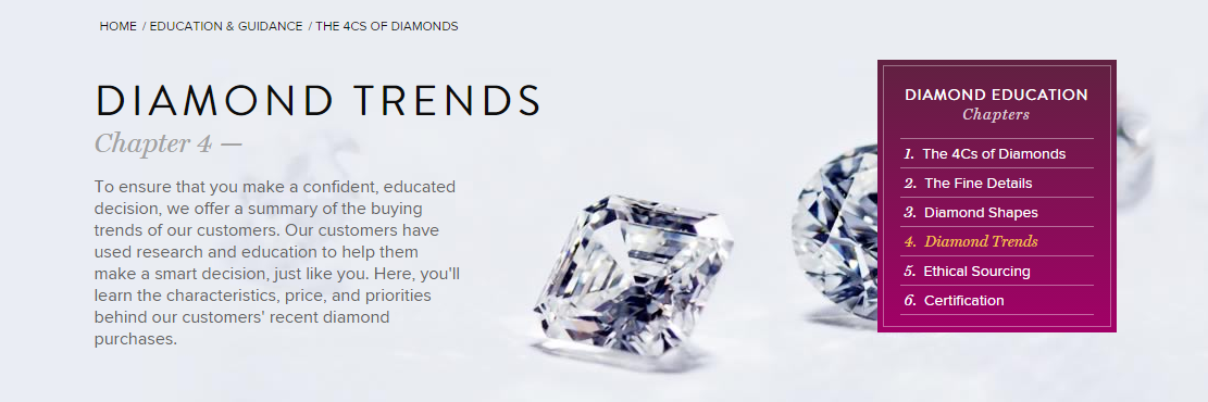 Diamond Trends