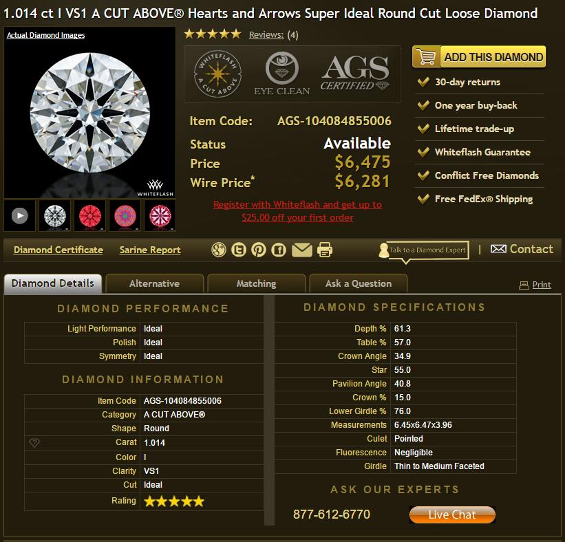 Whiteflash New Diamond