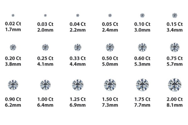 3 Carat Diamond Rings A Full Price Guide And Buying Advice