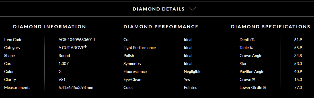 whiteflash diamond details