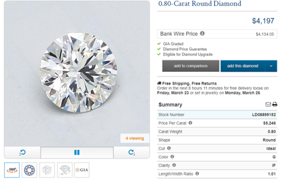 Blue Nile Round Brilliant – 0.80ct G-IF Ideal Cut Diamond