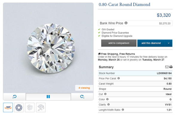 Blue Nile Round Brilliant – 0.80ct G-VVS1 Ideal Cut Diamond