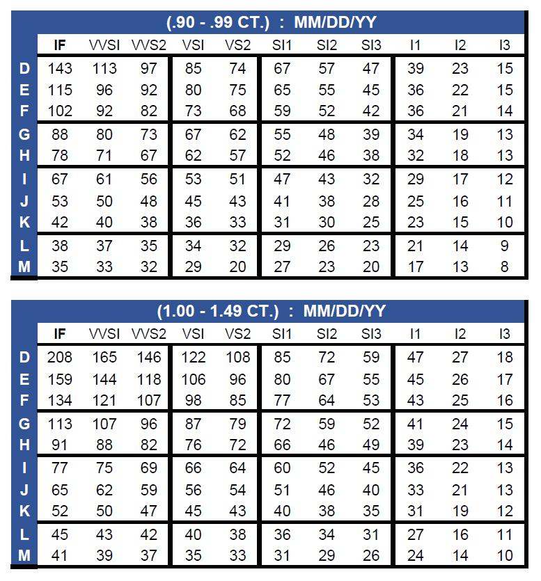 sample-diamond-price-chart