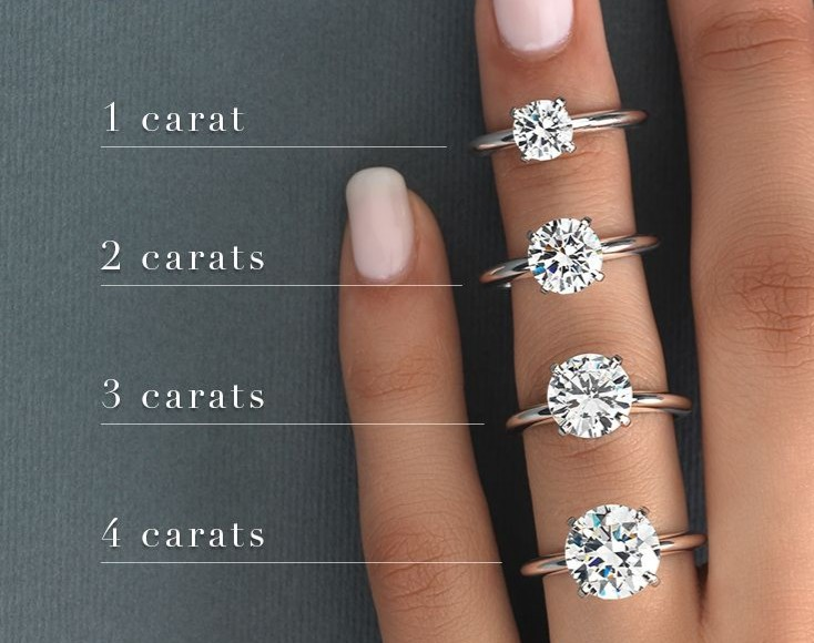 A Full Price Guide And Buying Advice For 4 Carat Diamond Rings