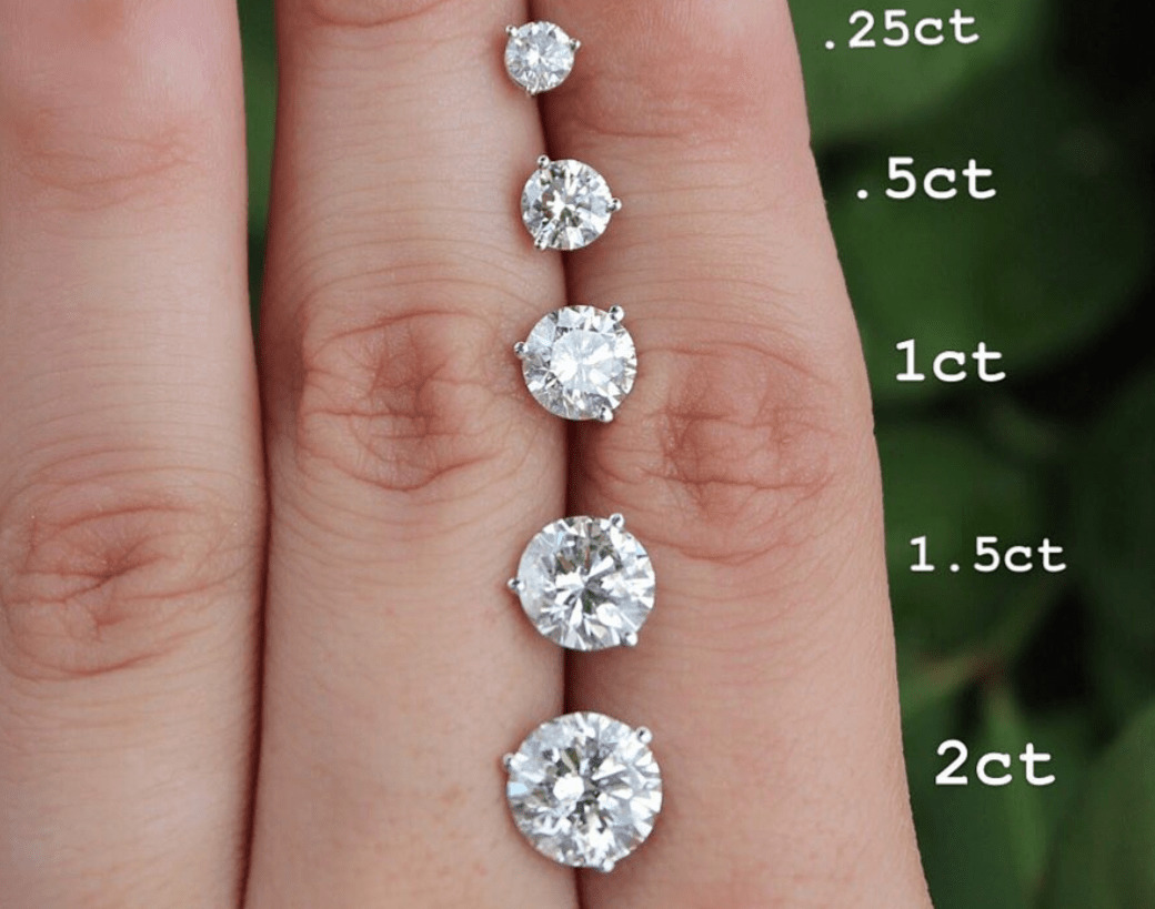 A Full Price Guide And Buying Advice For 1 Carat Diamonds