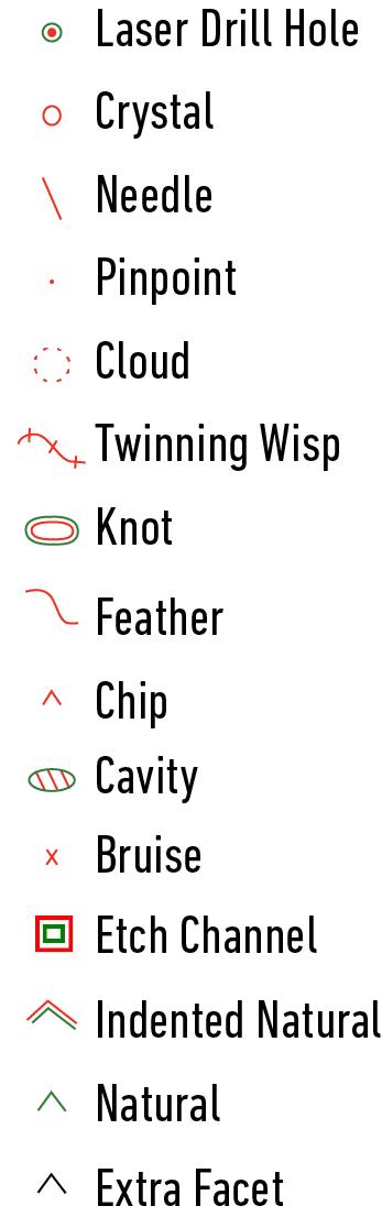 plotting-diagram-characteristics